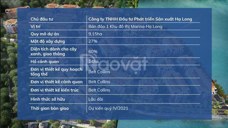 Aqua City Hạ Long shophouse mặt biển cuối cùng ở Hạ Long, CK đến 10%