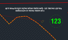 Đất thổ cư 800m2 mặt tiền đường nhựa Nguyễn Thị Rành vào 200m. 5.3 tỷ