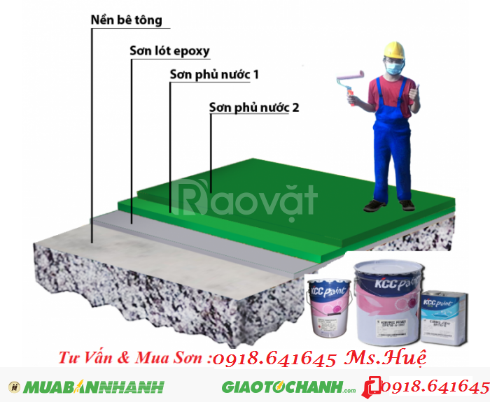 Sơn epoxy kcc hệ lăn et5660 d40434 giá rẻ Cần Thơ, Long An