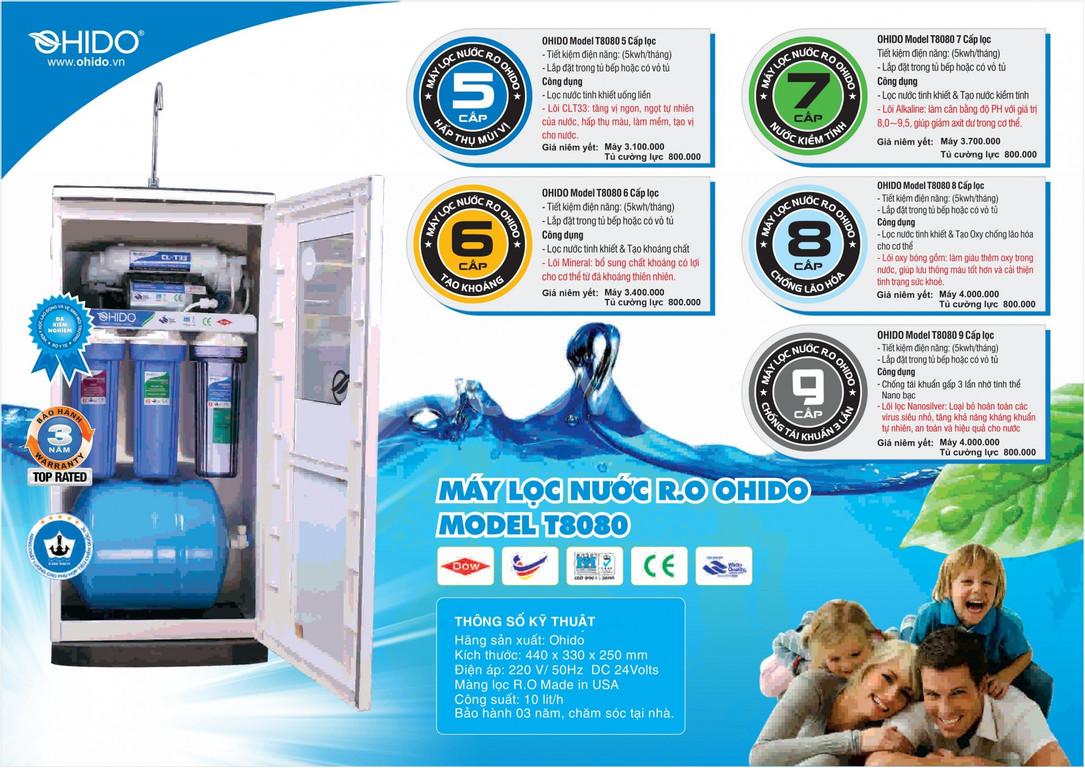 Tặng một triệu đồng khi mua máy lọc nước Ohido Tết 2020