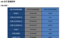Thép tròn đặc sus440c giá trực tiếp tại nhà máy, đầy đủ CO, CQ