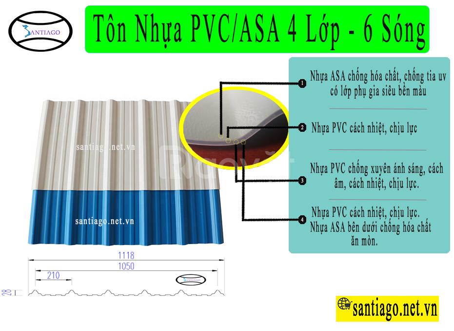Tôn Nhựa Pvc Asa 6 sóng vuông chống ăn mòn chống hóa chất santiago