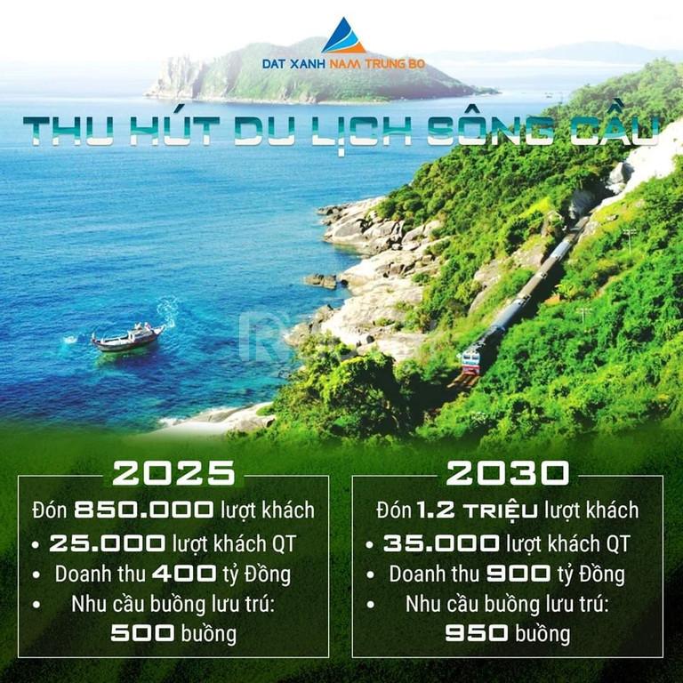 Chu kì 3 tăng giá mạnh của bất động sản Phú Yên