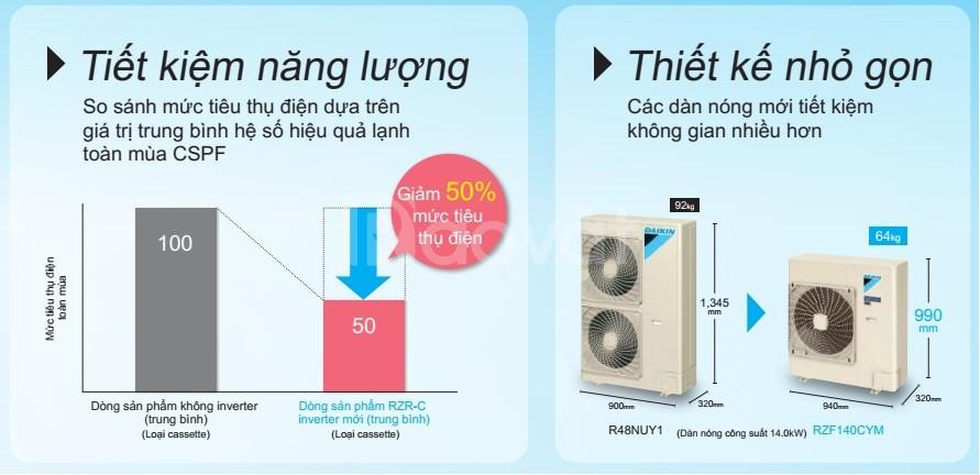 Máy lạnh tủ đứng Daikin 2HP (17.100btu) FVA71AMVM Inverter Gas R32