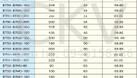 Đầu kẹp BT50/Vật tư máy phay cnc (ảnh 4)