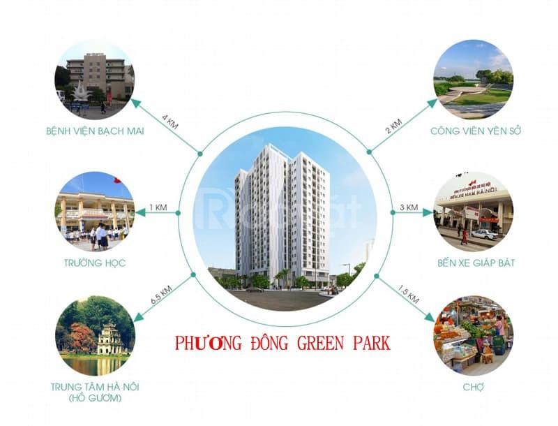Chỉ từ 1,3tỷ/căn chung cư cao cấp tại Phương Đông green Park