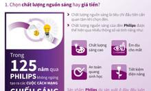 Phân phối đèn led Philips chính hãng tại Việt Nam