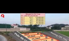 Bán đất mặt tiền đường 20m Vĩnh Trung Nha Trang