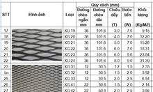 Thông số kỹ thuật lưới thép hình thoi