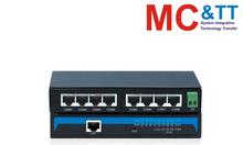 NP308T-8D(RS-232): Bộ chuyển đổi 8 cổng RS-232 sang Ethernet 3onedata