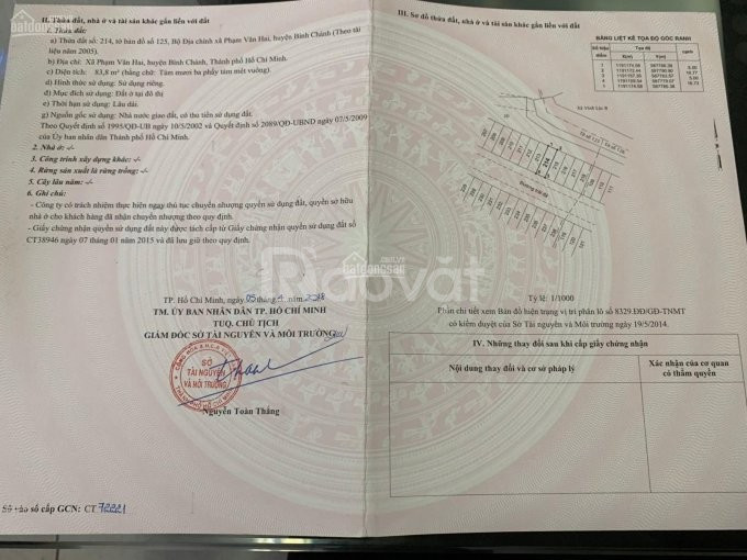 Cần bán nhanh lô đất 100m2 Trần Văn Giàu trong tuần này vì tới hạn N.H