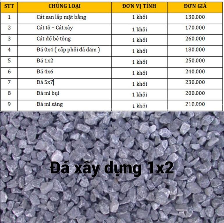 Bảng giá đá xây dựng tphcm - đá hộc xây kè móng -đá 1x2 xanh (ảnh 1)