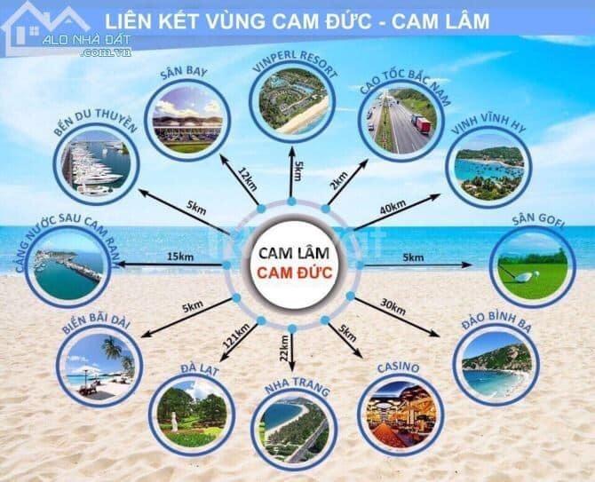 Bán đất nền sổ đỏ KDC Đinh Tiên Hoàng - Cạnh sân bay Quốc Tế Cam Ranh