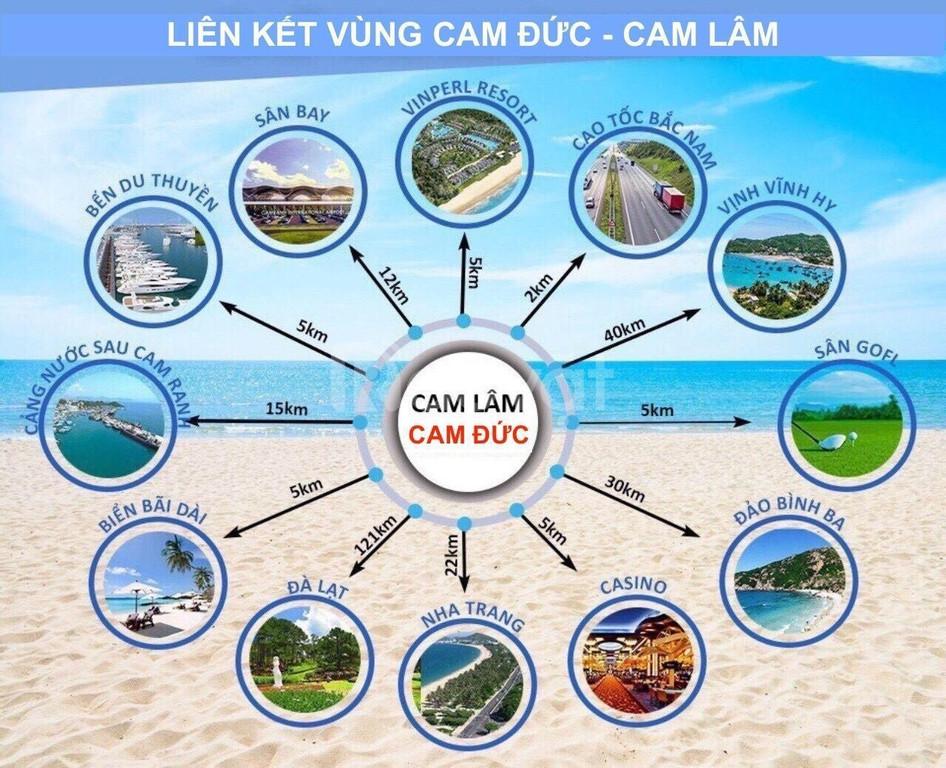 Đất nền sổ đỏ Cam Lâm KDC Đinh Tiên Hoàng