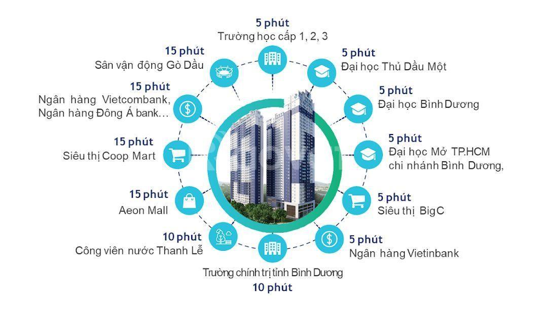 Bán căn hộ phường Chánh Nghĩa 57m2 1t7