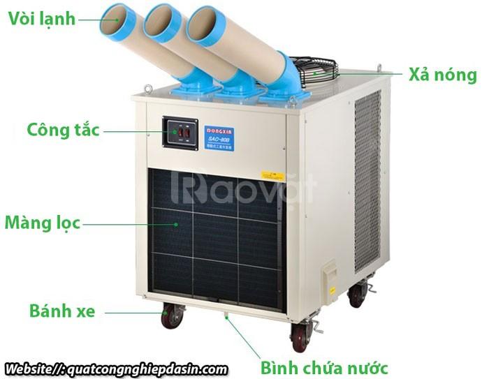 Top 3 máy lạnh di động Nakatomi đáng tin dùng