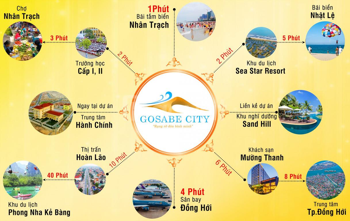 Bán đất biển Gosabe city giá mềm nhanh tay đặt chỗ