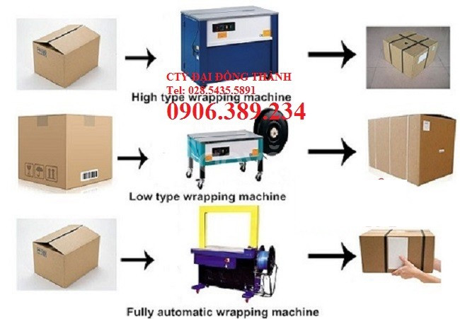 Máy quấn đai thùng carton giá rẻ Đắk Lắk, Đắk Nông, Bình Phước