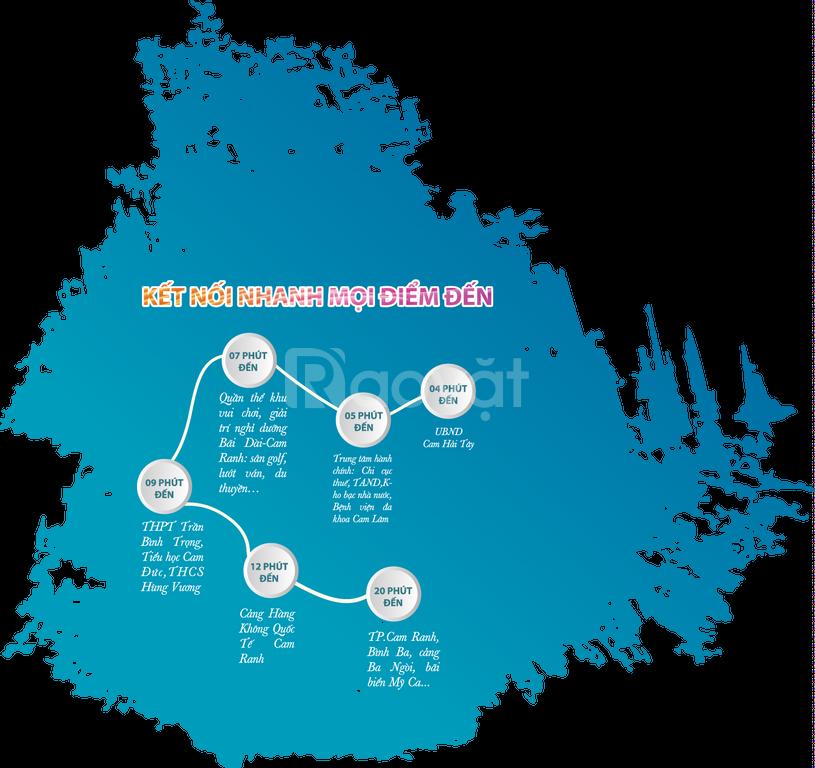 6 lý do bạn không thể không sỡ hữu đất ven Đầm Thủy Triều Cam Lâm