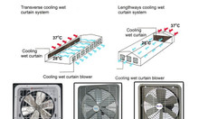 Quạt thông gió dùng để làm gì? Tại sao nên sử dụng