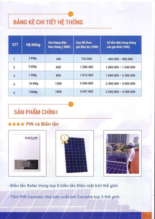 10 Ưu điểm nổi trội khi dùng Điện Mặt Trời (ảnh 2)