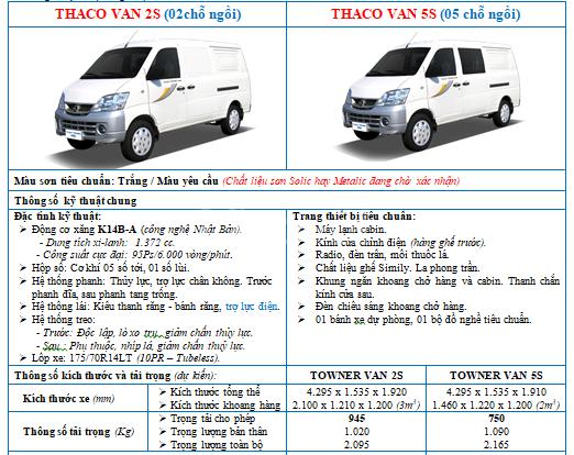 Xe tải Van Thaco