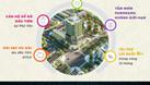The Light Phú Yên căn hộ cao cấp sở hữu lâu dài đầu tiên Tp Tuy Hòa (ảnh 5)