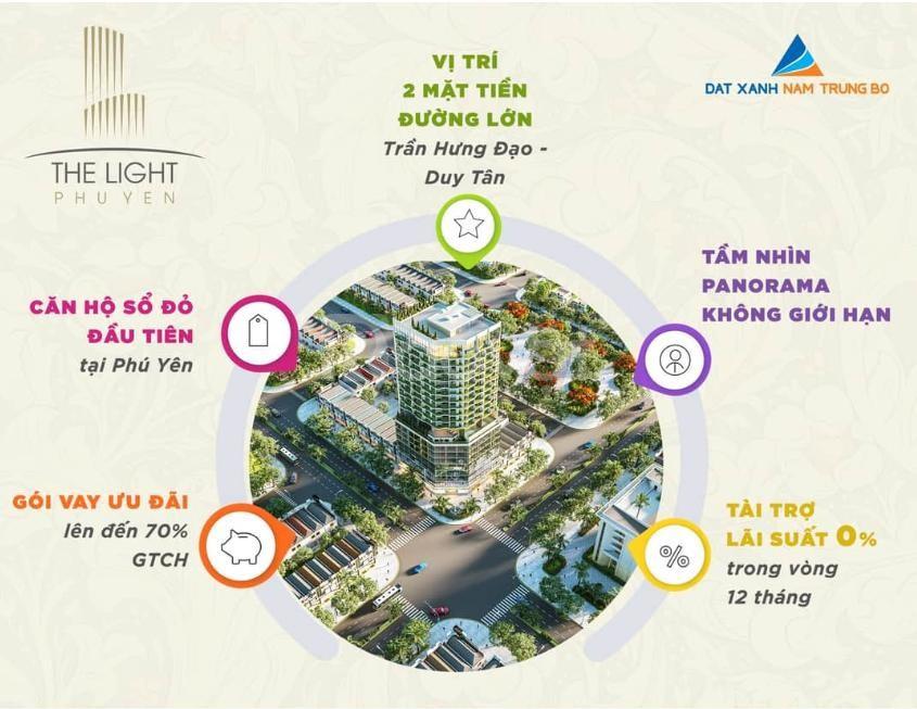 Bán căn hộ mặt tiền đường Trần Hưng Đạo dự án The Light Phú Yên