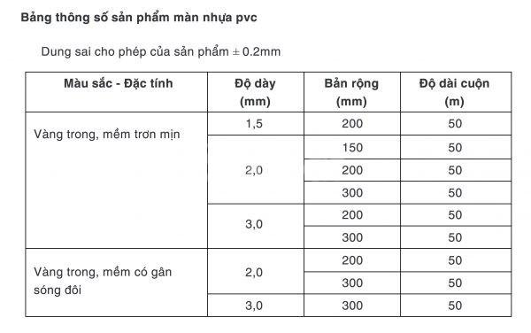 Màn nhựa pvc vàng trong ngăn côn trùng lắp đặt KCN Quế Võ - Bắc Ninh (ảnh 7)