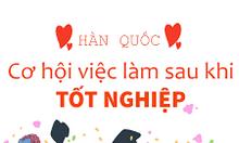 Tuyển sinh lớp Trung cấp Tiếng Hàn tại Biên Hòa