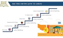 Định cư Hy Lạp