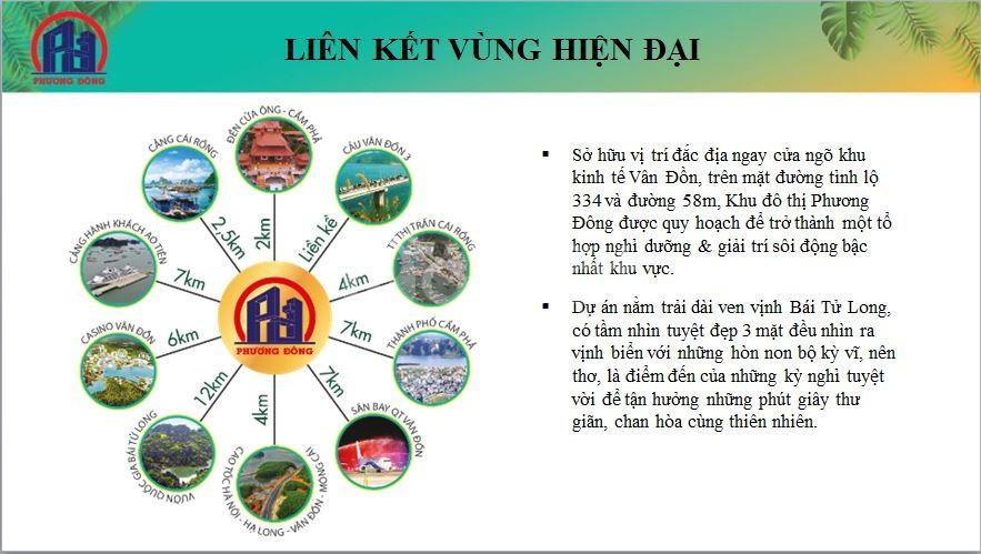Đất  nền Phương Đông Vân Đồn Quảng Ninh giá Gốc CĐT