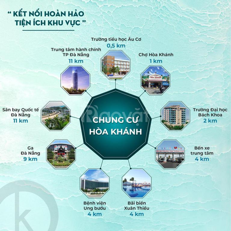 Căn hộ giá rẻ cho người ngoại tỉnh tại Đà Nẵng
