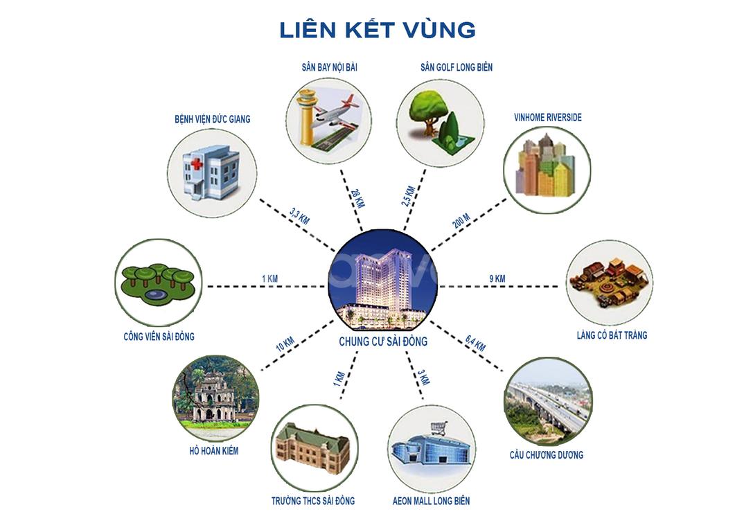 Chuyển nhượng quỹ căn hàng ngoại giao dự án TSG Lotus Sài Đồng