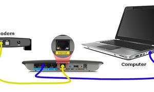 Dịch vụ sửa mạng tại nhà (Lan, Internet, Wifi)