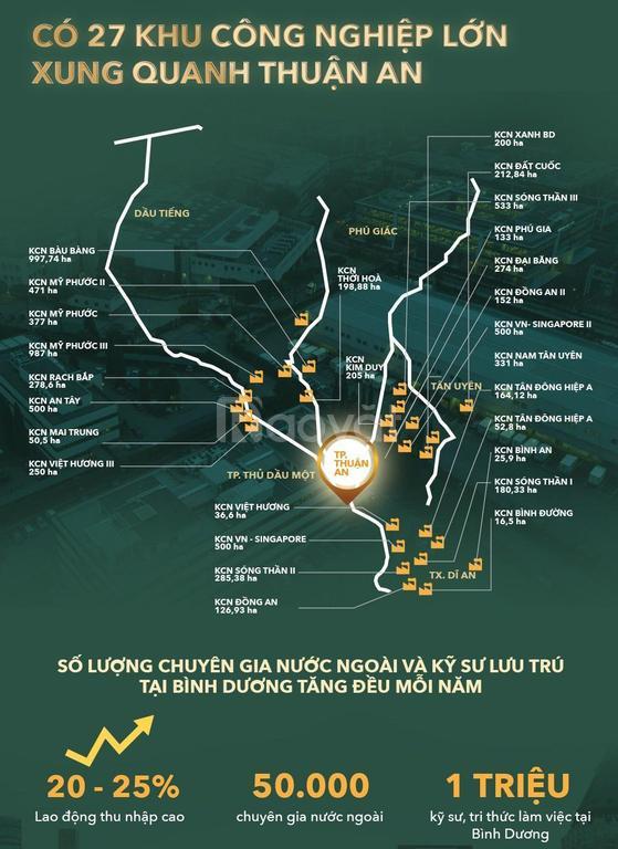Mời tham dự Event 12/12 để có gì hay cho kênh đầu tư GĐ1