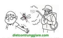 Công ty diệt muỗi tại quận 1 giá rẻ