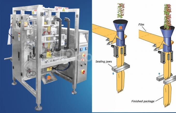 Máy đóng gói bột 1kg mang lại cho người dùng ưu điểm và tiện lợi