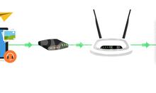 Sửa mạng internet, wifi tại nhà Hà Nội