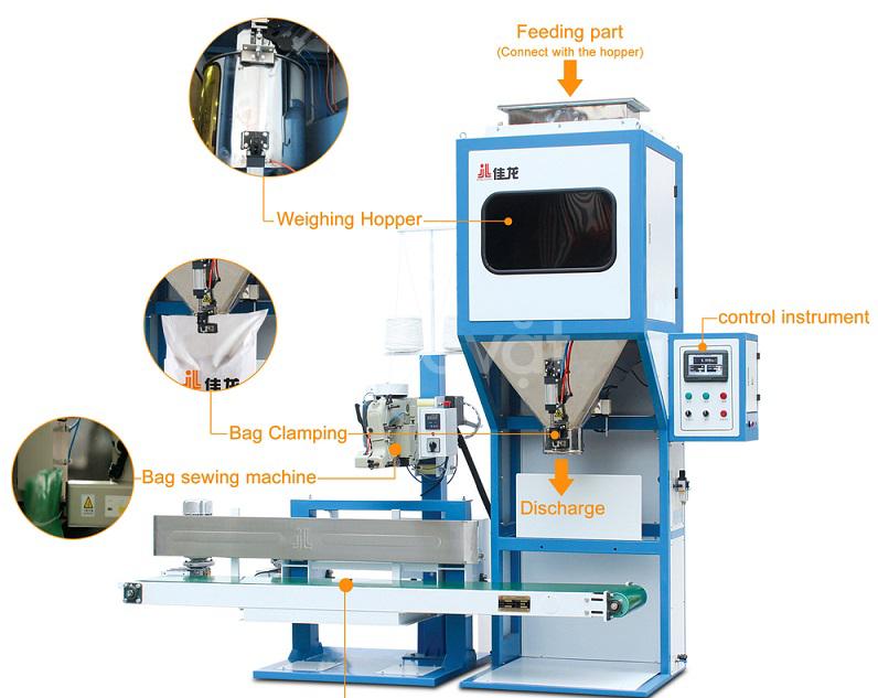 Máy đóng gói gạo thay đổi cách đóng gói truyền thống cho sản phẩm