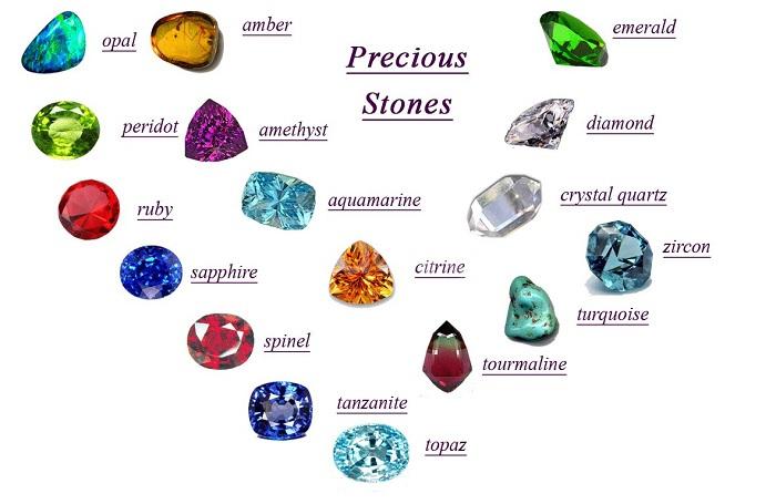 Thông báo chiêu sinh khóa kiến thức nhận định chất lượng đá quý