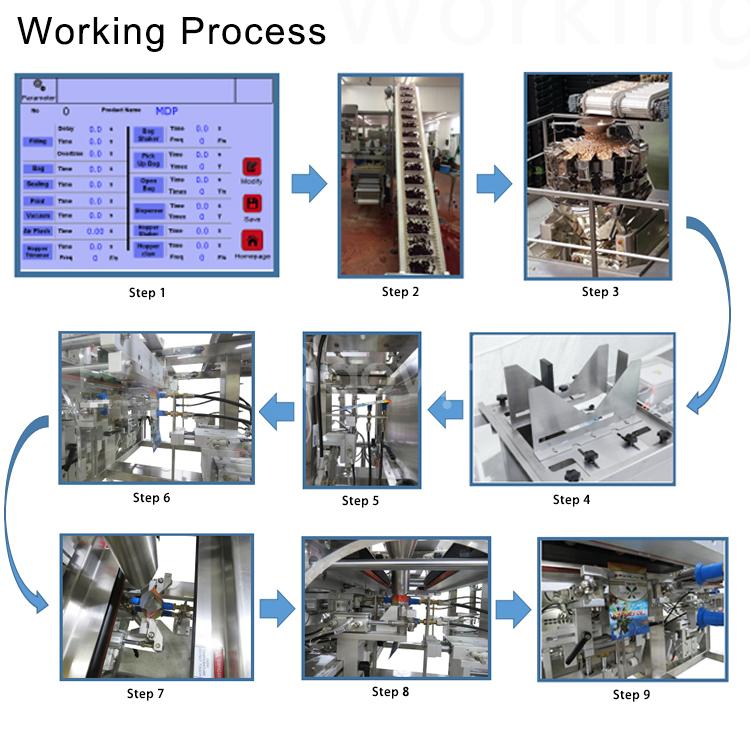 Máy đóng gói trà túi lọc 3 trong 1, tiết kiệm chi phí sản xuất