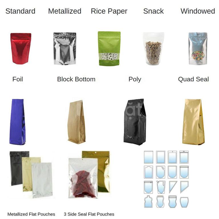 Máy đóng gói túi rời, tạo ra sản phẩm với bao bì thu hút