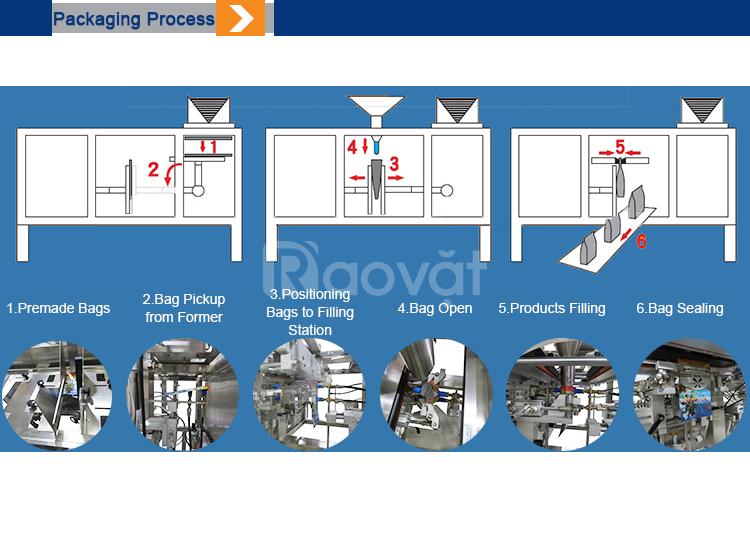 Máy đóng gói chất lỏng mini, tối ưu và đa dạng hóa hiệu suất đóng gói