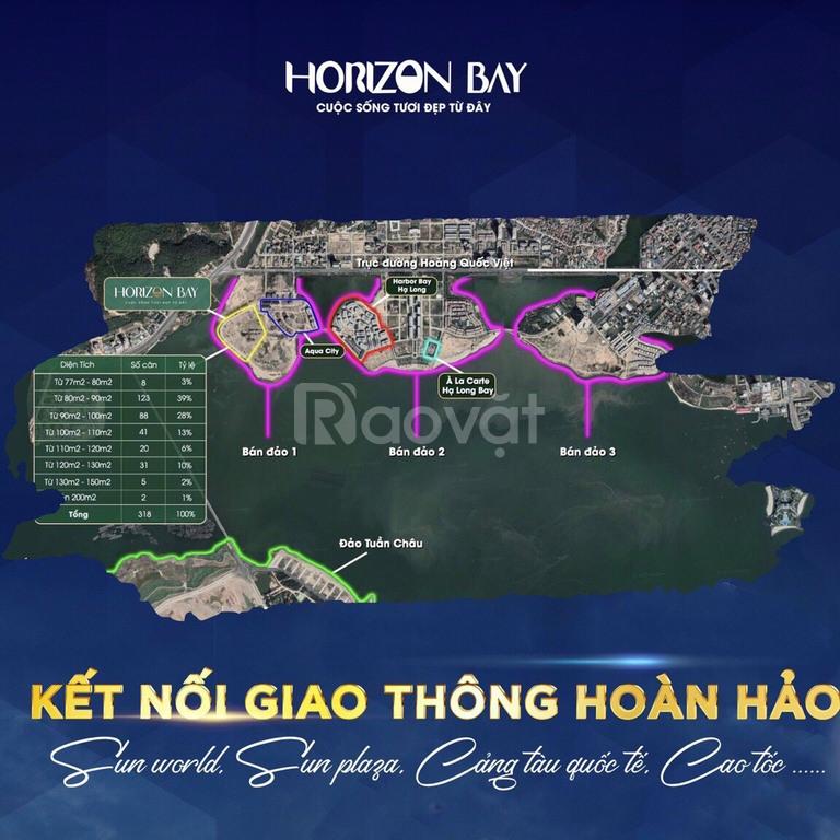 Qũy căn mặt biển Horizon Bay HTLS 70%, 24 tháng sở hữu lâu dài