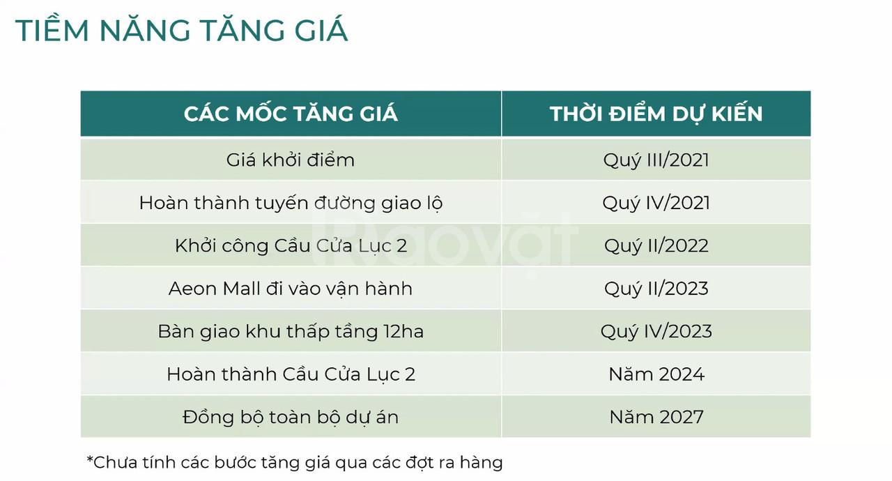 Liều vacxin sốt đất mùa dịch The Astro Hạ Long Bay, SH lâu dài