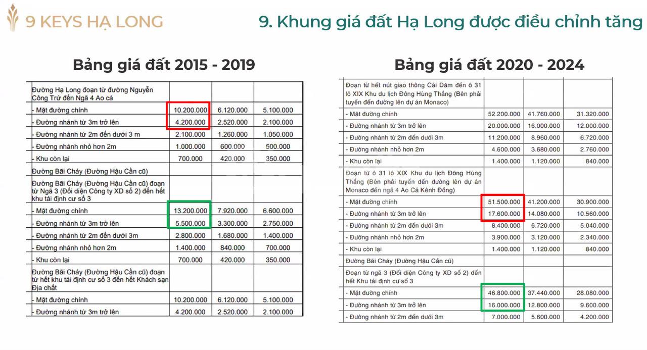 Shophouse The Astro Hạ Long, HTLS 0% trong 20 năm